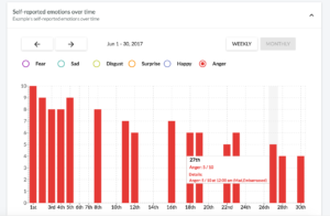 Therachat emotion tracking data